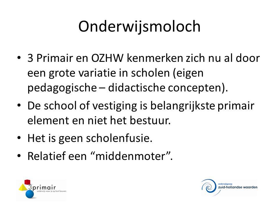 Onderwijsmoloch 3 Primair en OZHW kenmerken zich nu al door een grote variatie in scholen (eigen pedagogische – didactische concepten). De school of v