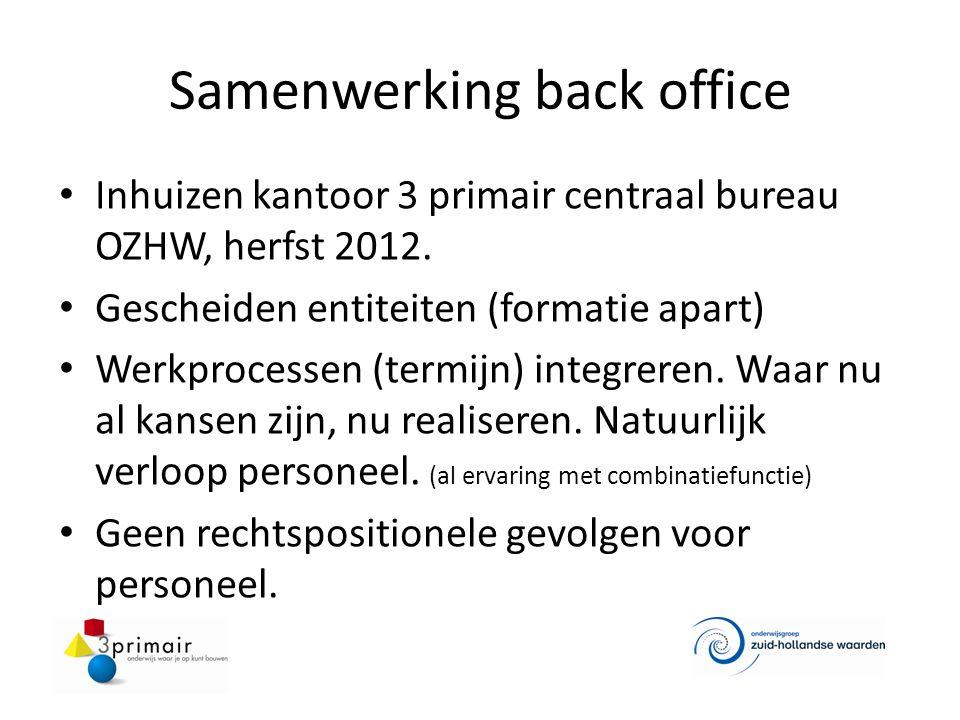 Samenwerking back office Inhuizen kantoor 3 primair centraal bureau OZHW, herfst 2012. Gescheiden entiteiten (formatie apart) Werkprocessen (termijn)