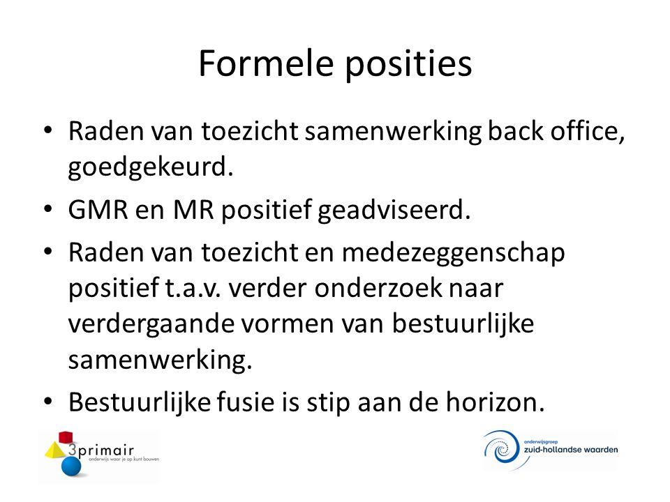 Formele posities Raden van toezicht samenwerking back office, goedgekeurd. GMR en MR positief geadviseerd. Raden van toezicht en medezeggenschap posit