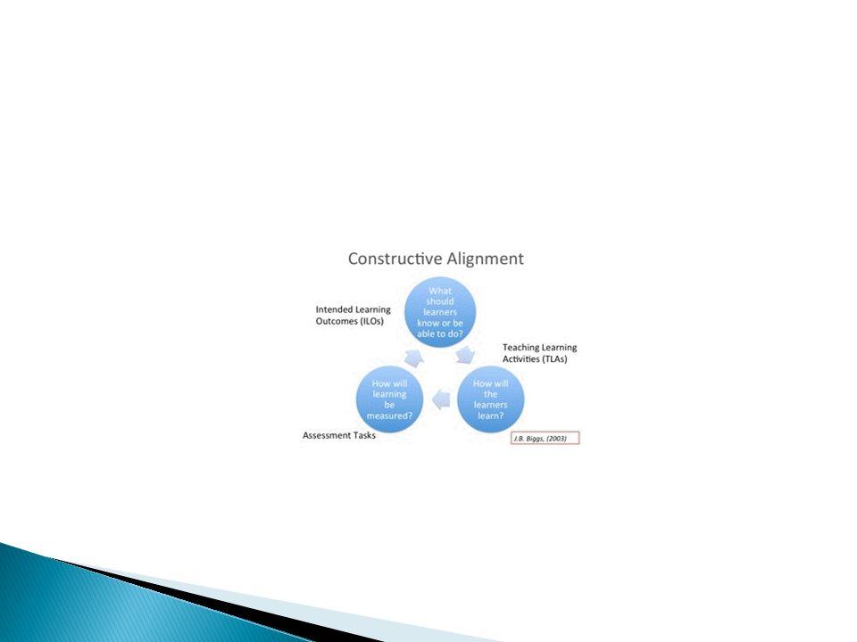  Remember (onthouden) ◦ reproduceren / opschrijven / onthouden  Understand (begrijpen) ◦ invullen / verklaren / vergelijken / classificeren / samenvatten  Apply (toepassen) ◦ doen / uitvoeren / aanvullen / invoeren / maken / uitrekenen  Analyze (analyseren) ◦ onderscheiden / organiseren / toeschrijven / aantonen / samenhang beschrijven / indelen  Evaluate (evalueren) ◦ bekritiseren / testen / beoordelen / bijstellen / beoordelen gebaseerd op criteria  Create (creëren) ◦ herschikken / plannen / ontwerpen / produceren / zoeken naar oplossingen