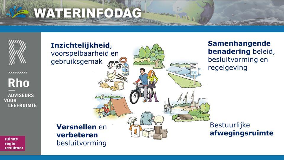 Wet geurhinder en veehouderij Wet inrichting landelijk gebied Natuurbeschermings- wet
