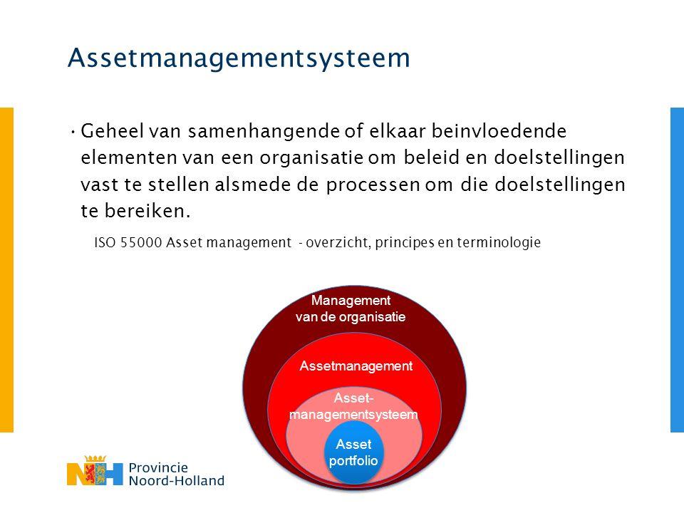 Assetmanagementsysteem Geheel van samenhangende of elkaar beinvloedende elementen van een organisatie om beleid en doelstellingen vast te stellen alsm