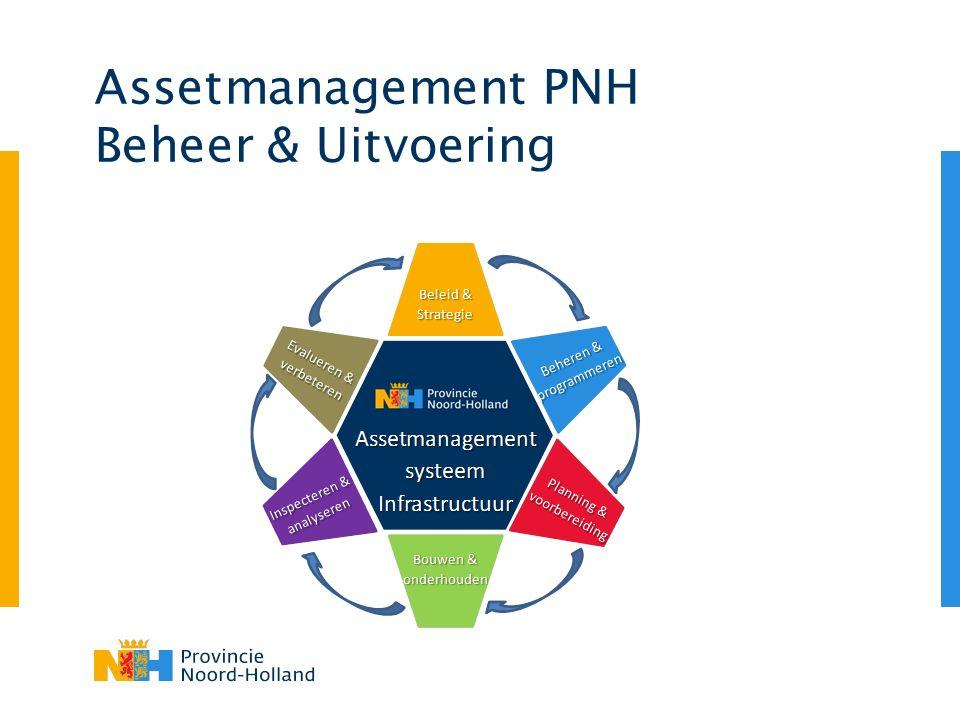 Het proces en de assetmanagementrollen Assetmanagement systeem Infrastructuur Beleid & Strategie Beheren & programmeren Planning & voorbereiding Bouwen & onderhouden Evalueren & verbeteren Inspecteren & analyseren