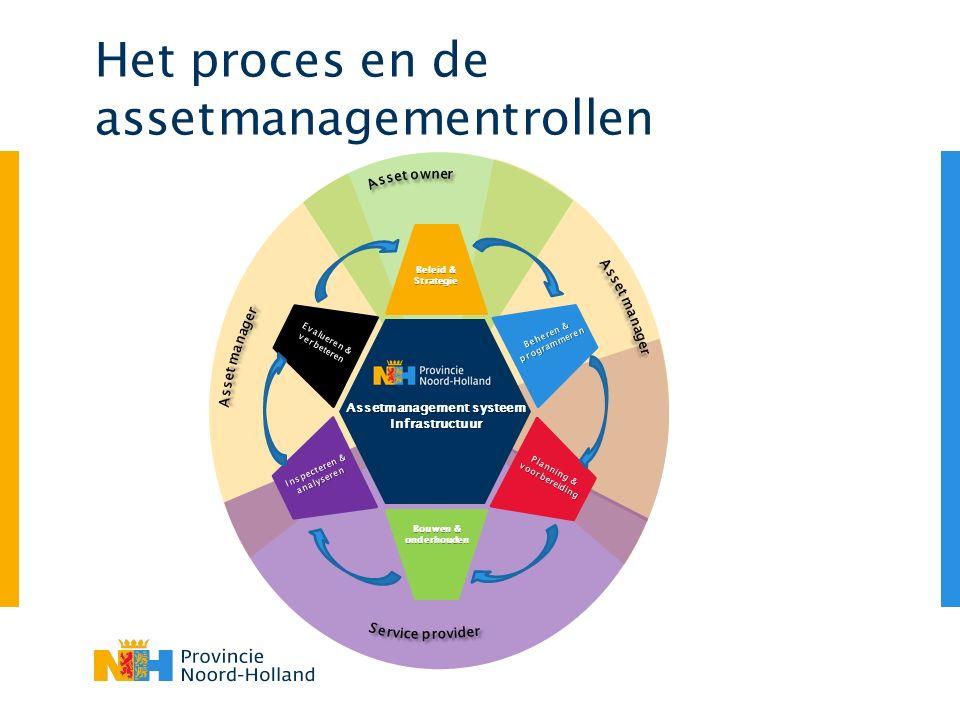 De eisen aan een assetmanagementsysteem 1.De context van de organisatie begrijpen 2.De scope van het assetmanagementsysteem bepalen 3.Het assetmanagementsysteem inrichten 4.Het assetmanagementbeleid en strategisch assetmanagementplan bepalen 5.Leiderschap tonen 6.De organisatie, taken en bevoegdheden inrichten 7.De acties voor het assetmanagementsysteem plannen 8.De assetmanagementdoelstellingen en -plannen bepalen 9.De ondersteuning inrichten (mensen en middelen, competenties, bewustzijn, communicatie, informatiemanagement, documentbeheer) 10.De uitvoering van de assetmanagementplannen beheersen 11.De wijzigingen in assetmanagementsysteem en assets beheersen 12.Uitbesteding beheersen 13.De prestatie monitoren, meten, analyseren en evalueren 14.Interne audits uitvoeren 15.Management reviews uitvoeren 16.Corrigerende maatregelen nemen waar nodig 17.Preventieve maatregelen nemen waar nodig 18.Continu verbeteren Assetmanagement systeem infrastructuur Beleid & strategiebepalen Beheren & programmeren Plannen & voorbereiden Bouwen & onderhouden Evalueren & verbeteren Inspecteren & analyseren Bron: ISO 55001