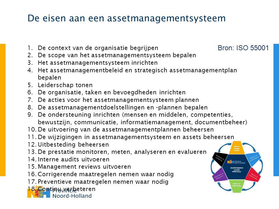 De eisen aan een assetmanagementsysteem 1.De context van de organisatie begrijpen 2.De scope van het assetmanagementsysteem bepalen 3.Het assetmanagem