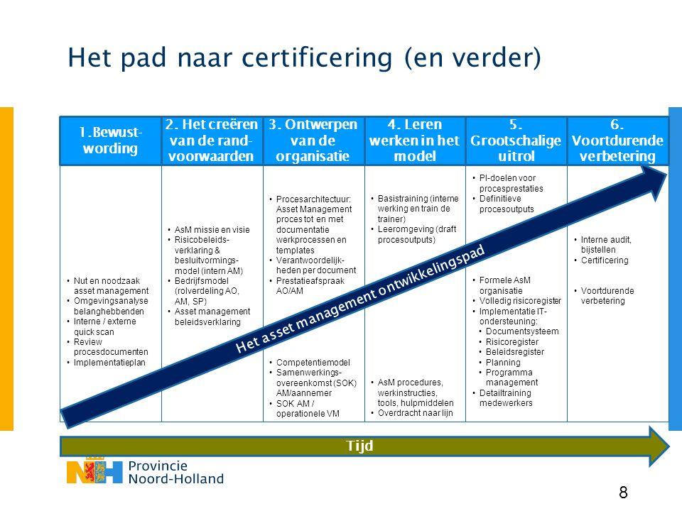 Tijd Het pad naar certificering (en verder) 8 Nut en noodzaak asset management Omgevingsanalyse belanghebbenden Interne / externe quick scan Review pr