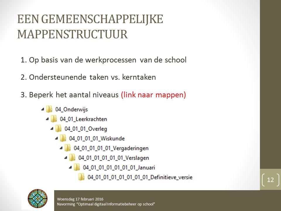 EEN GEMEENSCHAPPELIJKE MAPPENSTRUCTUUR 1.Op basis van de werkprocessen van de school 2.