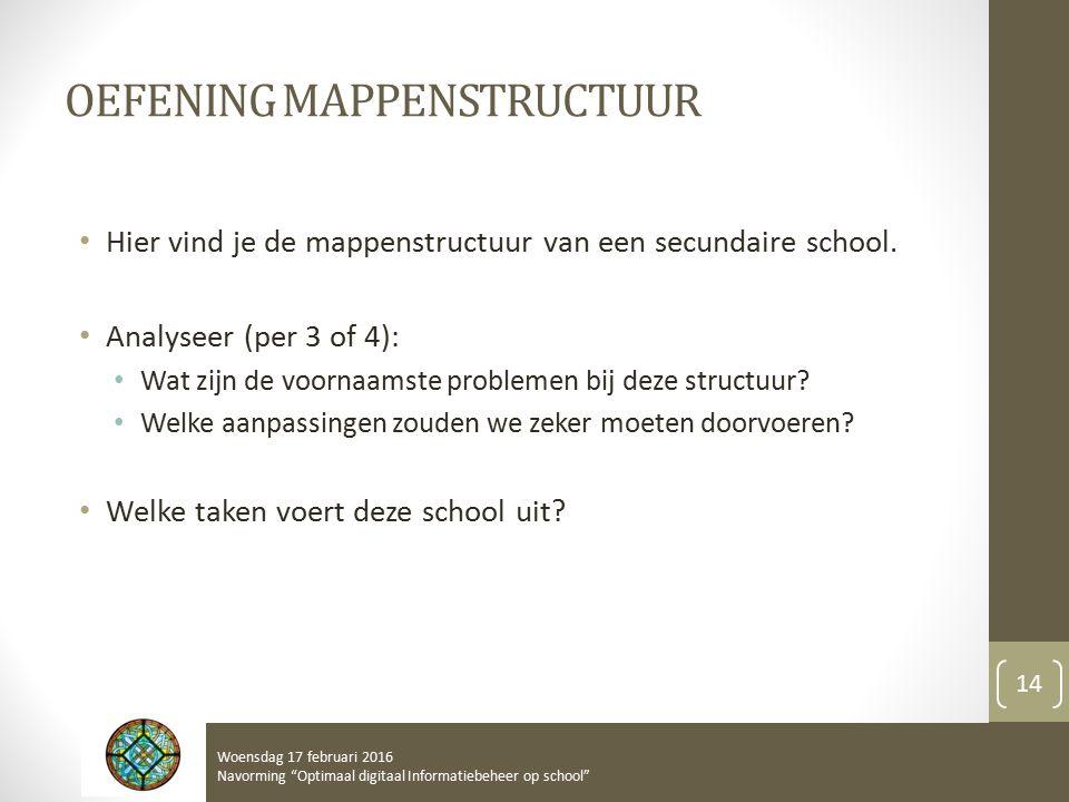OEFENING MAPPENSTRUCTUUR Hier vind je de mappenstructuur van een secundaire school. Analyseer (per 3 of 4): Wat zijn de voornaamste problemen bij deze