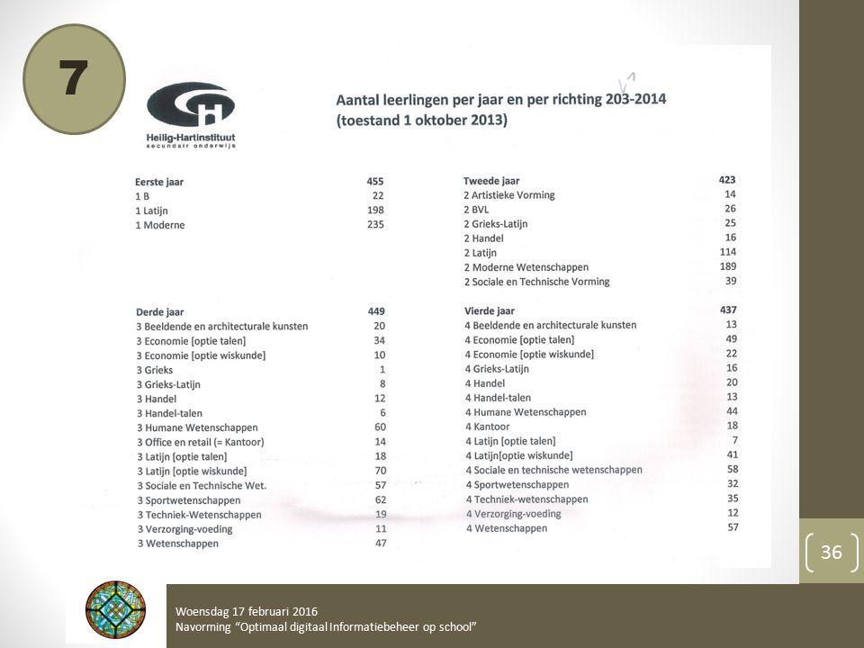 Woensdag 17 februari 2016 Navorming Optimaal digitaal Informatiebeheer op school 36 7