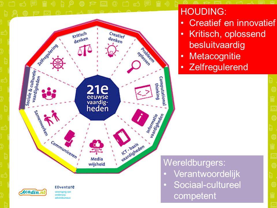HOUDING: Creatief en innovatief Kritisch, oplossend besluitvaardig Metacognitie Zelfregulerend Wereldburgers: Verantwoordelijk Sociaal-cultureel competent