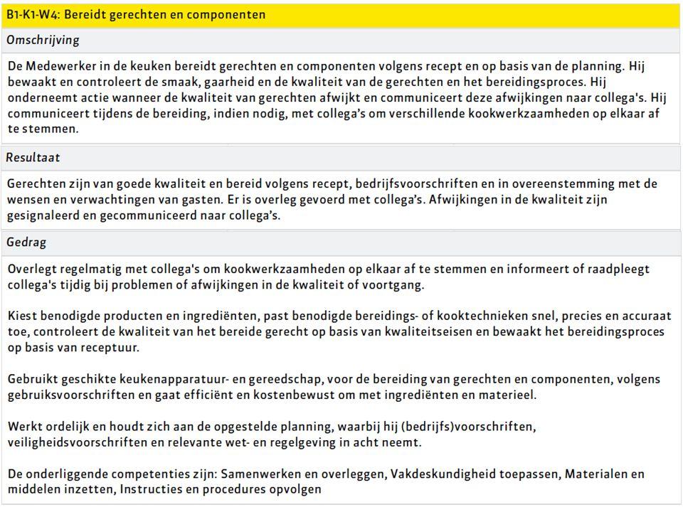 Kwalificatiedossier KEUKEN (Kok).