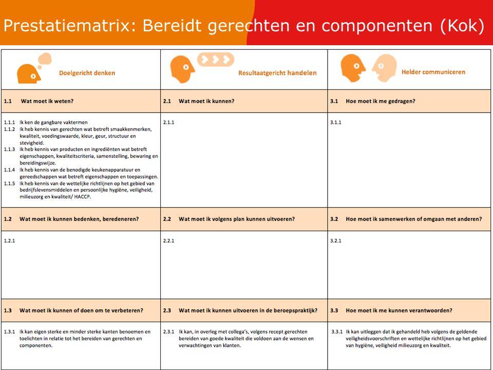 Prestatiematrix: Bereidt gerechten en componenten (Kok)