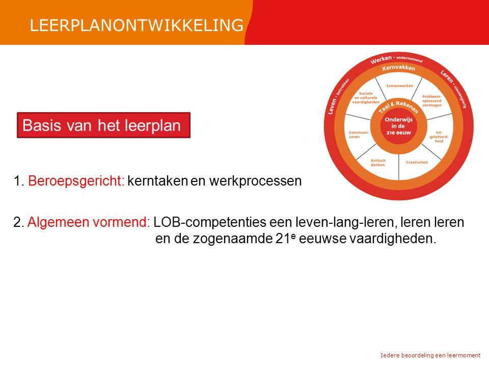 Iedere beoordeling een leermoment 1. Beroepsgericht: kerntaken en werkprocessen 2. Algemeen vormend: LOB-competenties een leven-lang-leren, leren lere
