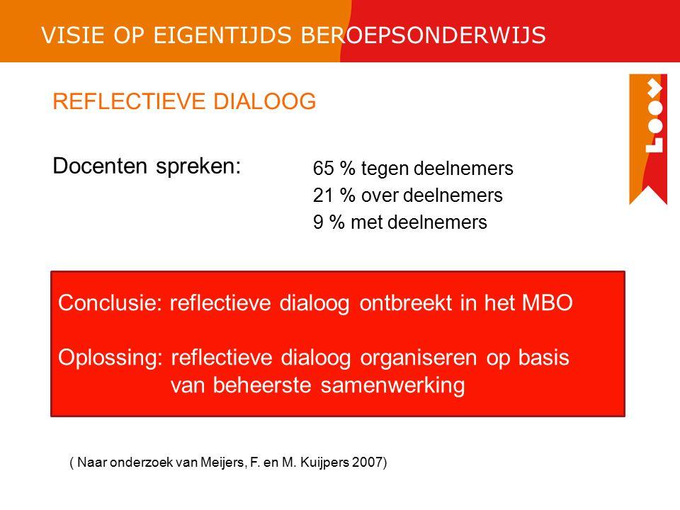 VISIE OP EIGENTIJDS BEROEPSONDERWIJS Docenten spreken: 65 % tegen deelnemers 21 % over deelnemers Conclusie: reflectieve dialoog ontbreekt in het MBO