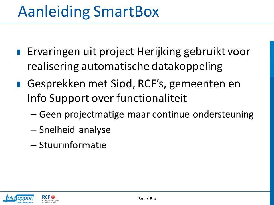 Aanleiding SmartBox Ervaringen uit project Herijking gebruikt voor realisering automatische datakoppeling Gesprekken met Siod, RCF's, gemeenten en Info Support over functionaliteit – Geen projectmatige maar continue ondersteuning – Snelheid analyse – Stuurinformatie SmartBox