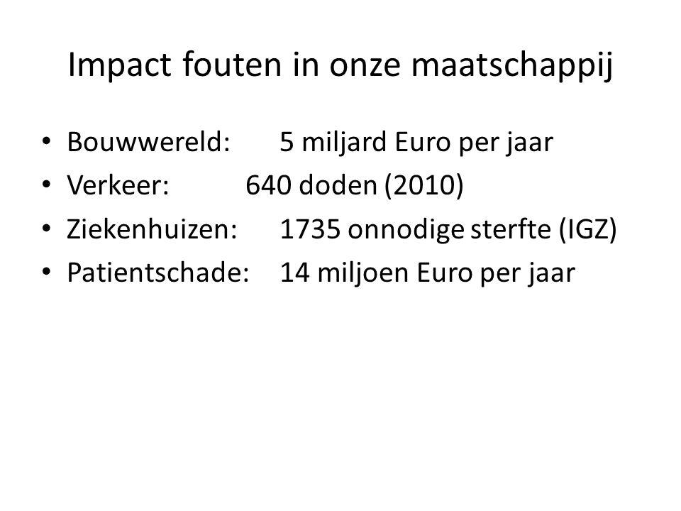 Impact fouten in onze maatschappij Bouwwereld: 5 miljard Euro per jaar Verkeer: 640 doden (2010) Ziekenhuizen: 1735 onnodige sterfte (IGZ) Patientscha
