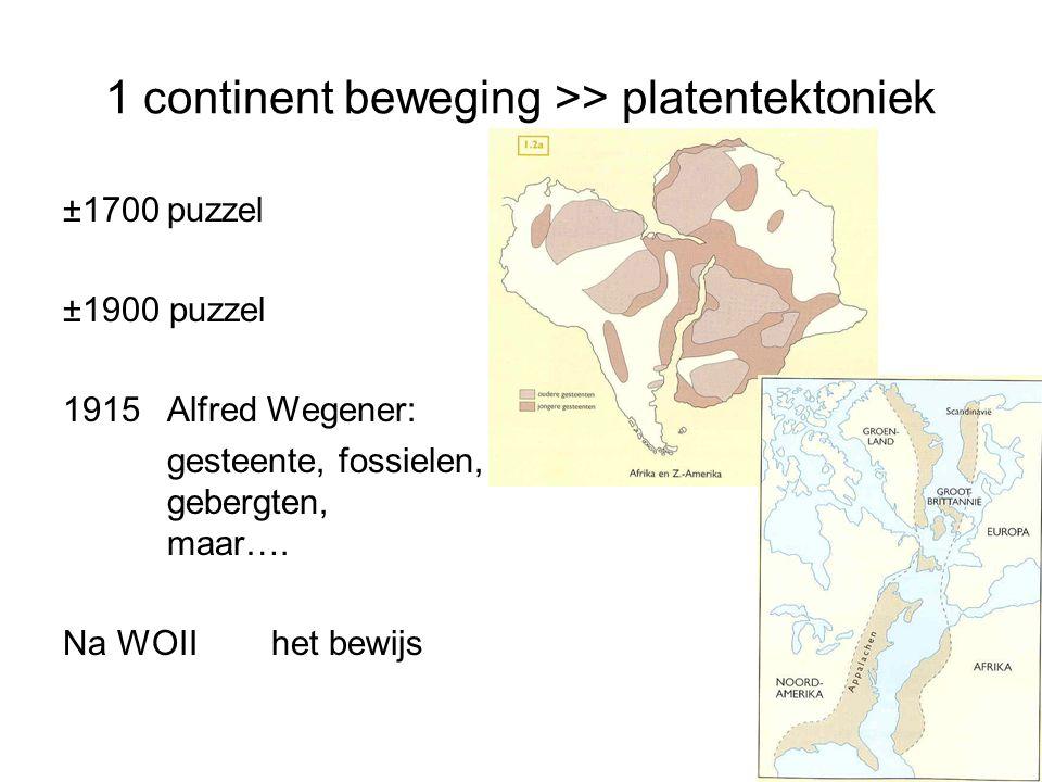 1 continent beweging >> platentektoniek ±1700puzzel ±1900 puzzel 1915Alfred Wegener: gesteente, fossielen, gebergten, maar…. Na WOIIhet bewijs