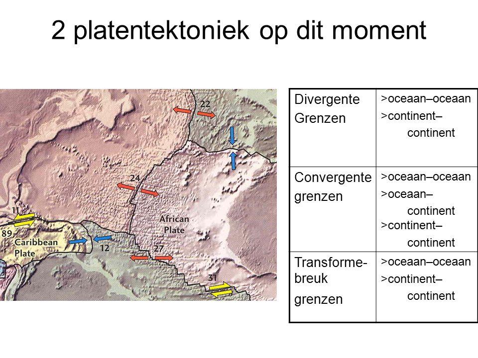 2 platentektoniek op dit moment Divergente Grenzen >oceaan–oceaan >continent– continent Convergente grenzen >oceaan–oceaan >oceaan– continent >contine