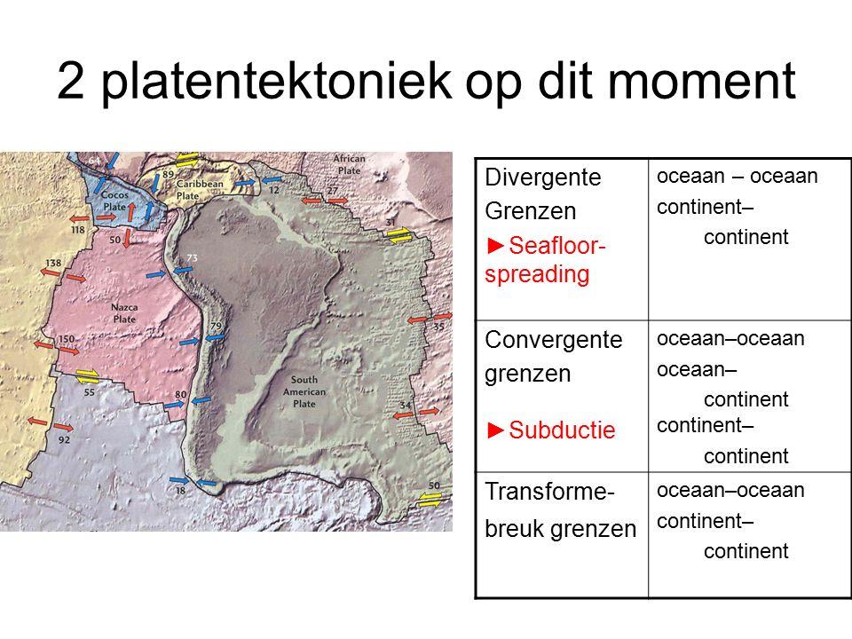 2 platentektoniek op dit moment Divergente Grenzen ►Seafloor- spreading oceaan – oceaan continent– continent Convergente grenzen ►Subductie oceaan–oce