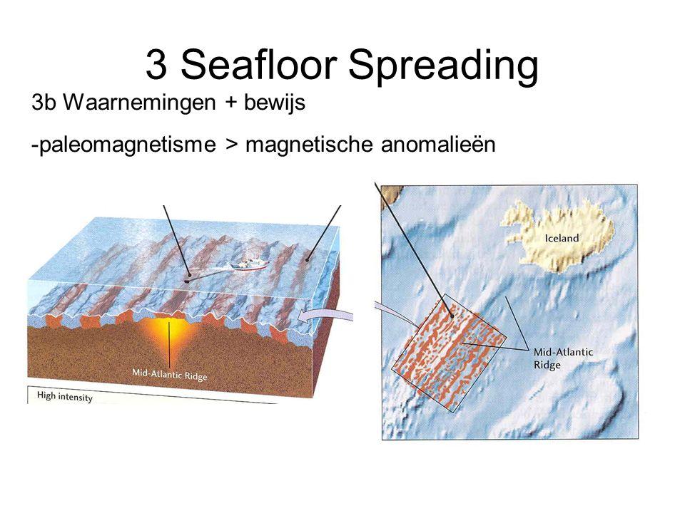3 Seafloor Spreading 3b Waarnemingen + bewijs -paleomagnetisme > magnetische anomalieën
