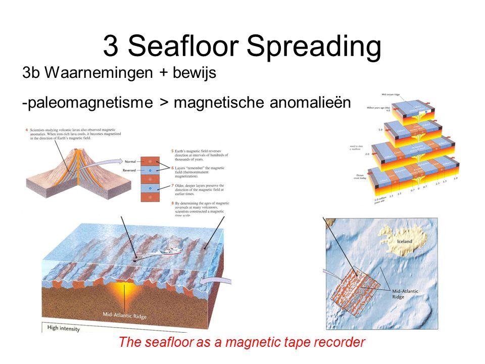 3 Seafloor Spreading 3b Waarnemingen + bewijs -paleomagnetisme > magnetische anomalieën The seafloor as a magnetic tape recorder