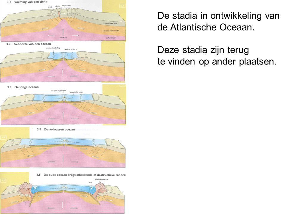 De stadia in ontwikkeling van de Atlantische Oceaan. Deze stadia zijn terug te vinden op ander plaatsen.