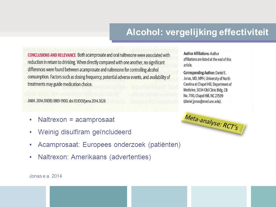 Alcohol: vergelijking effectiviteit Naltrexon = acamprosaat Weinig disulfiram geïncludeerd Acamprosaat: Europees onderzoek (patiënten) Naltrexon: Amerikaans (advertenties) Jonas e.a.