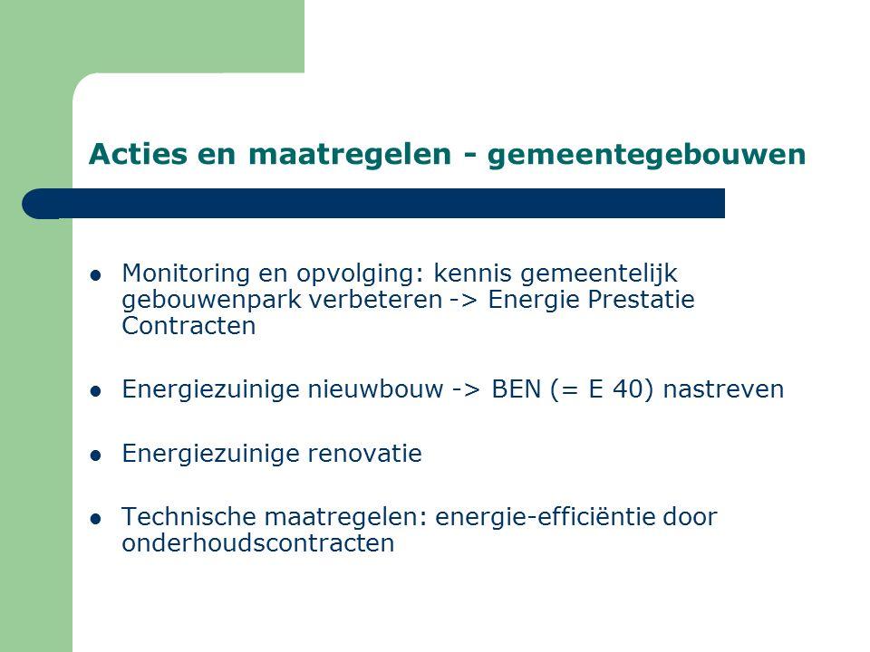 Acties en maatregelen - gemeentegebouwen Monitoring en opvolging: kennis gemeentelijk gebouwenpark verbeteren -> Energie Prestatie Contracten Energiezuinige nieuwbouw -> BEN (= E 40) nastreven Energiezuinige renovatie Technische maatregelen: energie-efficiëntie door onderhoudscontracten