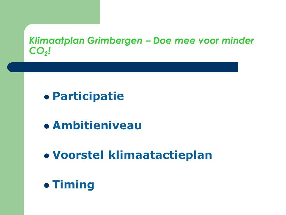 Klimaatplan Grimbergen – Doe mee voor minder CO 2 .
