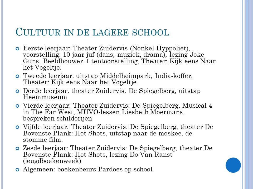 C ULTUUR IN DE LAGERE SCHOOL Eerste leerjaar: Theater Zuidervis (Nonkel Hyppoliet), voorstelling: 10 jaar juf (dans, muziek, drama), lezing Joke Guns, Beeldhouwer + tentoonstelling, Theater: Kijk eens Naar het Vogeltje.