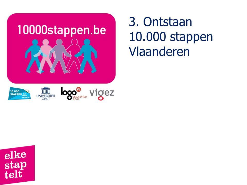 3. Ontstaan 10.000 stappen Vlaanderen