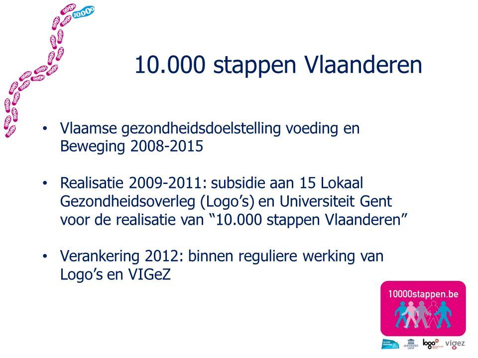 10.000 stappen Vlaanderen Vlaamse gezondheidsdoelstelling voeding en Beweging 2008-2015 Realisatie 2009-2011: subsidie aan 15 Lokaal Gezondheidsoverleg (Logo's) en Universiteit Gent voor de realisatie van 10.000 stappen Vlaanderen Verankering 2012: binnen reguliere werking van Logo's en VIGeZ
