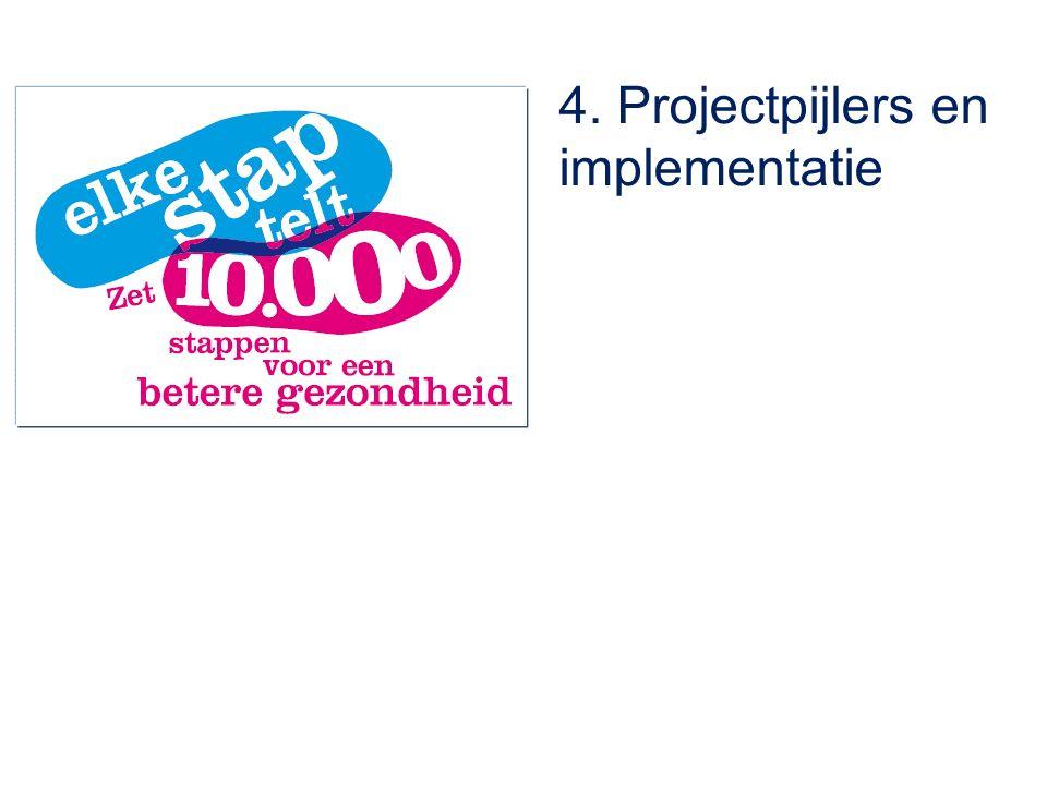 4. Projectpijlers en implementatie