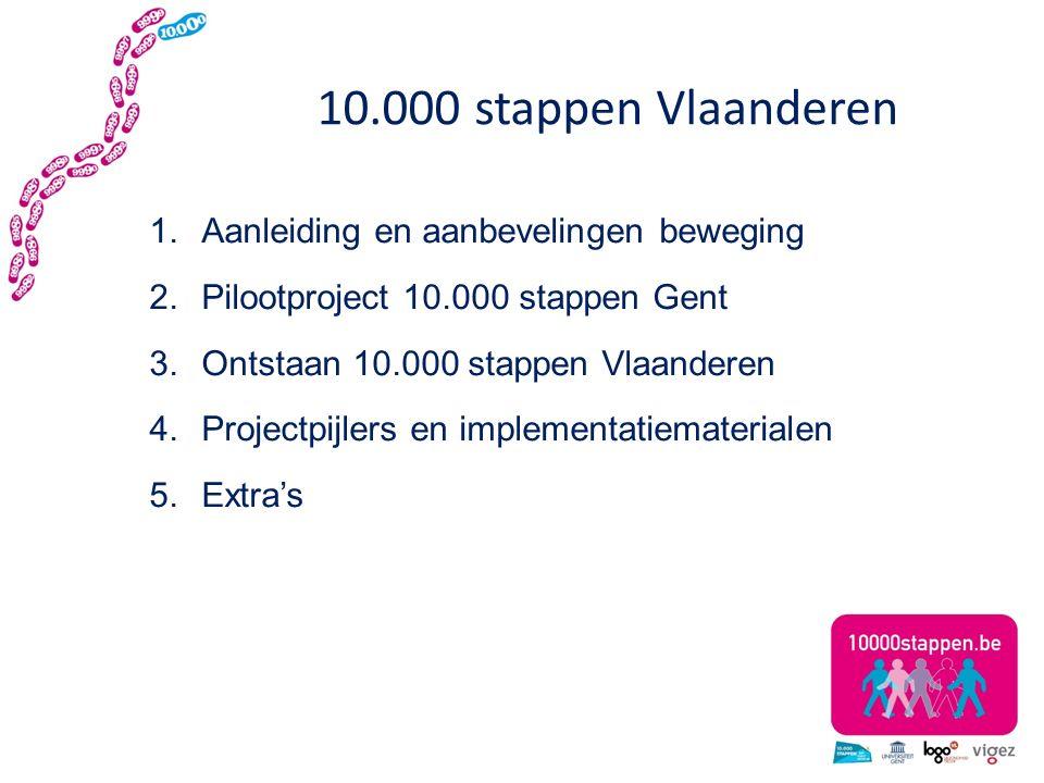 1.Aanleiding en aanbevelingen beweging 2.Pilootproject 10.000 stappen Gent 3.Ontstaan 10.000 stappen Vlaanderen 4.Projectpijlers en implementatiematerialen 5.Extra's