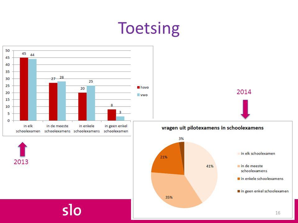Toetsing 2013 2014 16