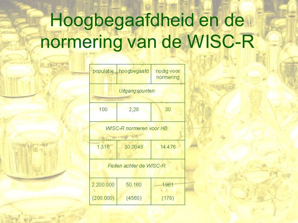 Hoogbegaafdheid en de normering van de WISC-R