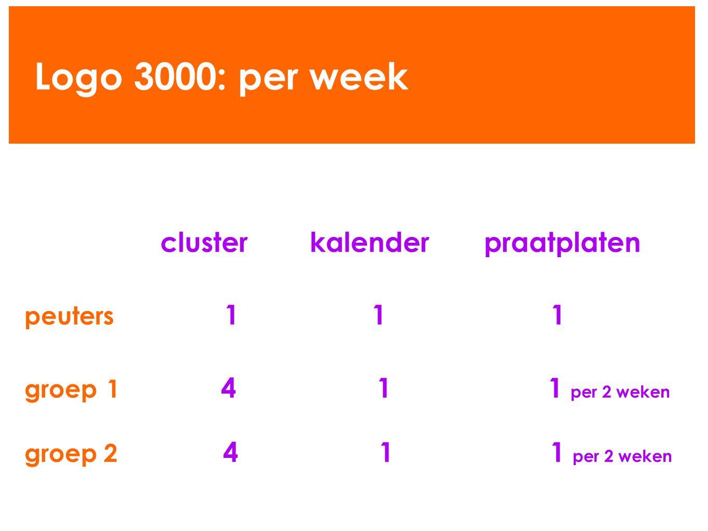 Logo 3000: per week cluster kalender praatplaten peuters 1 1 1 groep 1 4 1 1 per 2 weken groep 2 4 1 1 per 2 weken
