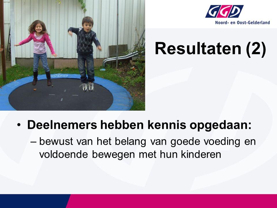 Deelnemers hebben kennis opgedaan: –bewust van het belang van goede voeding en voldoende bewegen met hun kinderen Resultaten (2)