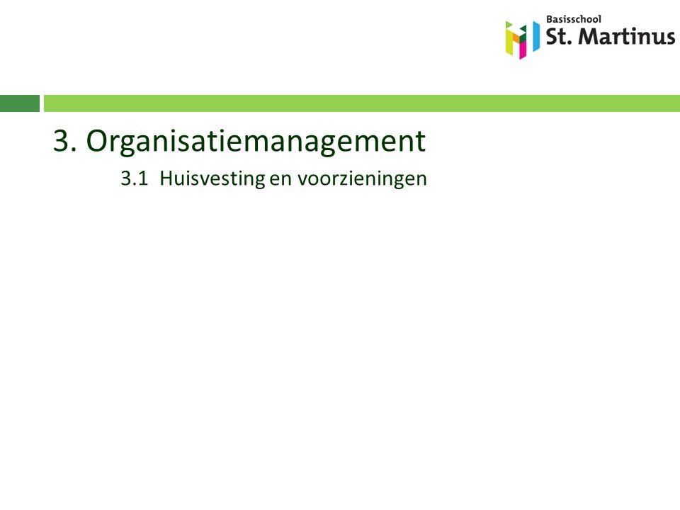 3. Organisatiemanagement 3.1 Huisvesting en voorzieningen