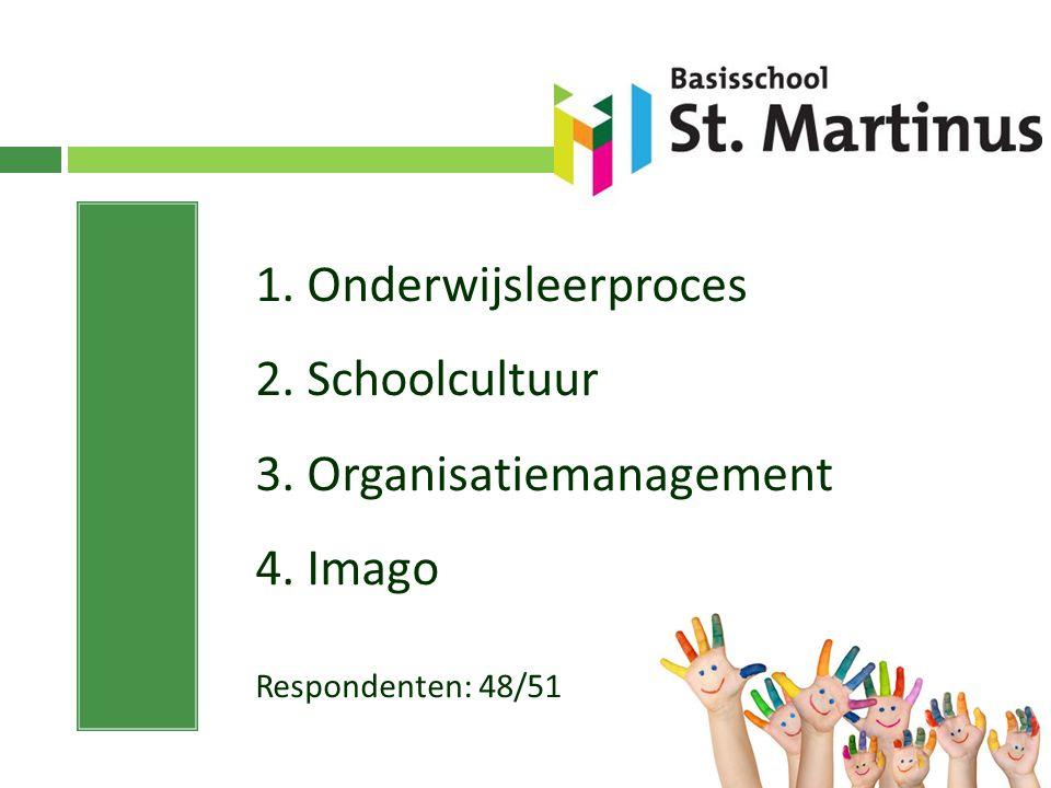1. Onderwijsleerproces 2. Schoolcultuur 3. Organisatiemanagement 4. Imago Respondenten: 48/51