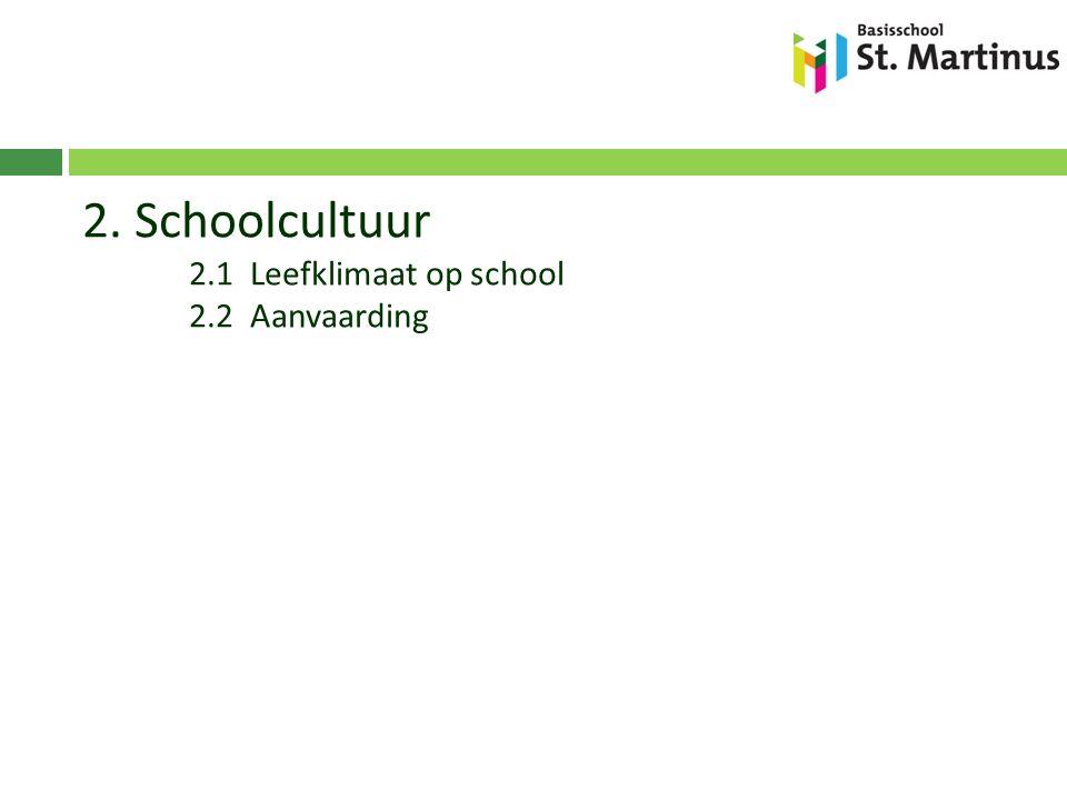 2. Schoolcultuur 2.1 Leefklimaat op school 2.2 Aanvaarding