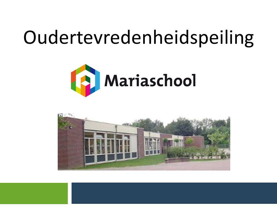  1.Onderwijsleerproces 2. Planmatige ondersteuning 3.