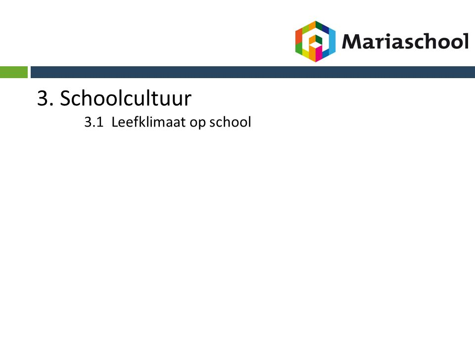 3. Schoolcultuur 3.1 Leefklimaat op school