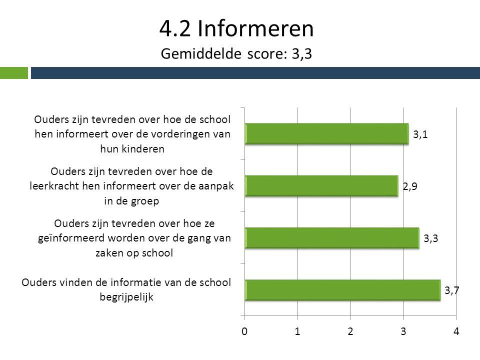 4.2 Informeren Gemiddelde score: 3,3