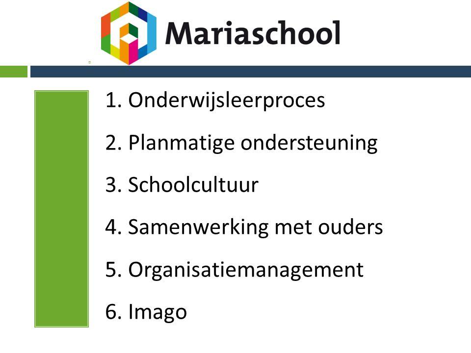  1. Onderwijsleerproces 2. Planmatige ondersteuning 3.