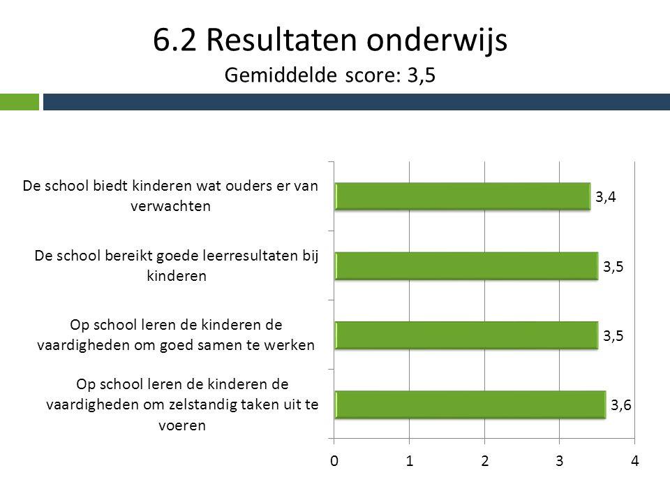 6.2 Resultaten onderwijs Gemiddelde score: 3,5
