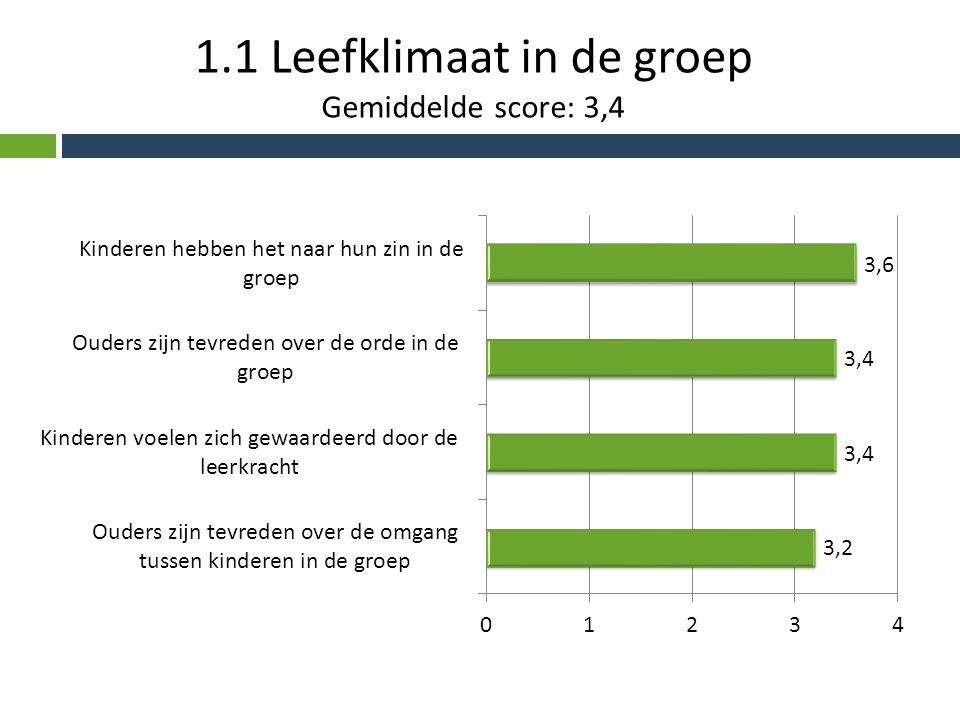 1.2 Leerklimaat in de groep Gemiddelde score: 3,4