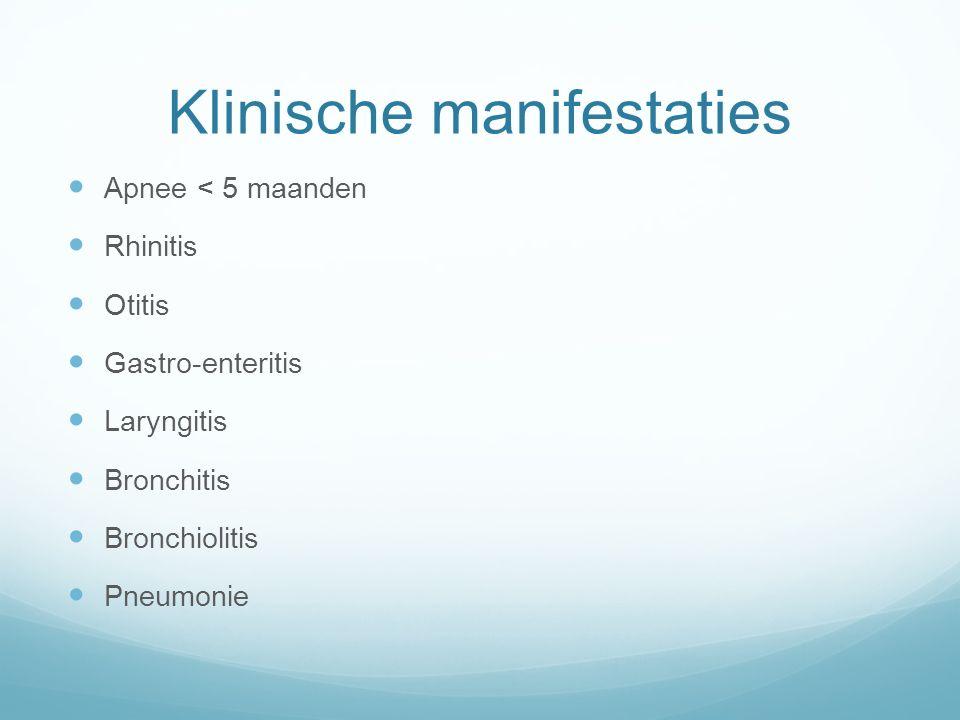 Klinische manifestaties Apnee < 5 maanden Rhinitis Otitis Gastro-enteritis Laryngitis Bronchitis Bronchiolitis Pneumonie
