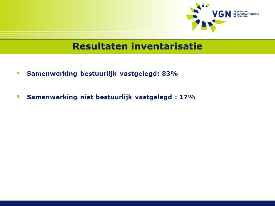Resultaten inventarisatie  Samenwerking bestuurlijk vastgelegd: 83%  Samenwerking niet bestuurlijk vastgelegd : 17%
