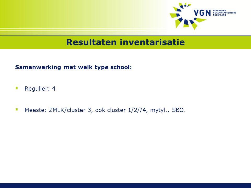 Resultaten inventarisatie Samenwerking met welk type school:  Regulier: 4  Meeste: ZMLK/cluster 3, ook cluster 1/2//4, mytyl., SBO.